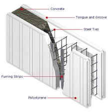Insulating Concrete Material